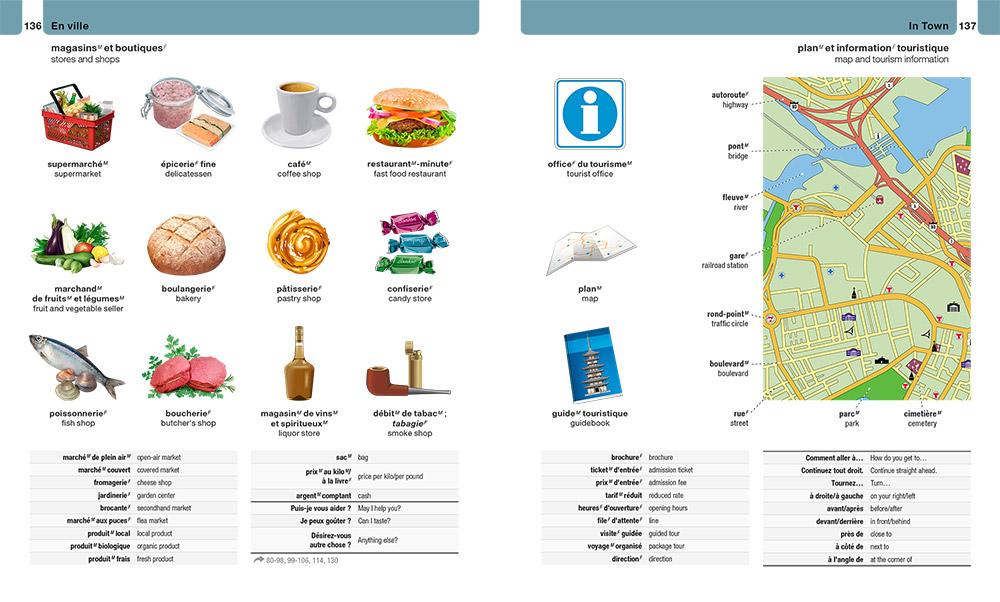 Visual Dictionaries - Practical